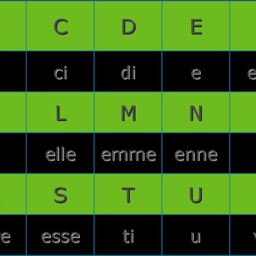 letras en italiano