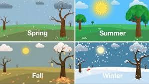estaciones del año en inglés