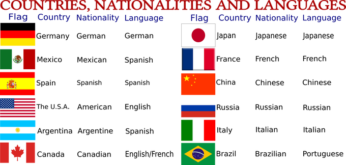 ejercicios de paises y nacionalidades en frances pdf