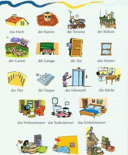 casa en alemán