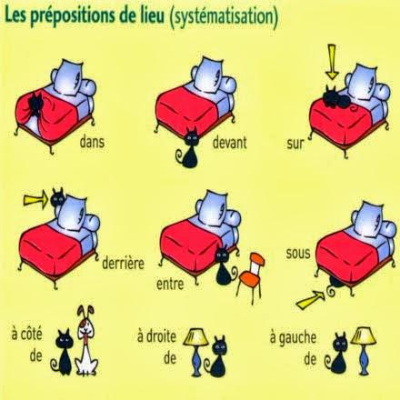 las preposiciones en francés