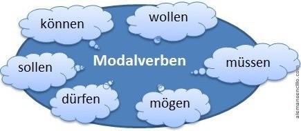 verbos modales en alemán